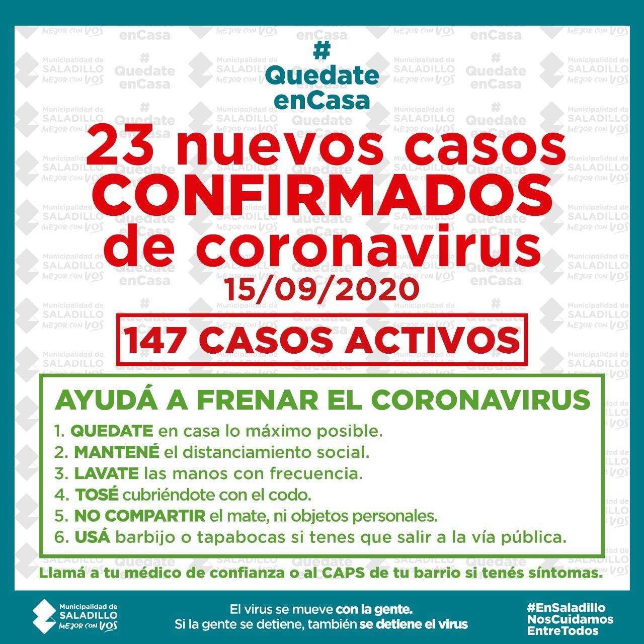 SITUACIÓN EPIDEMIOLÓGICA EN SALADILLO, ARGENTINA Y EL MUNDO al 15/09/2020