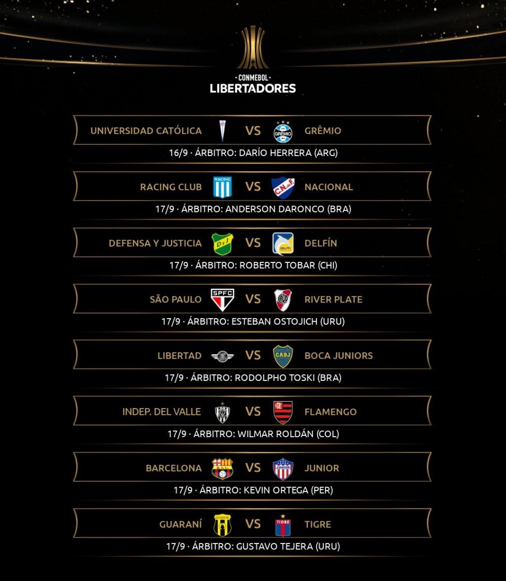 Este jueves debutan los equipos argentinos en la Libertadores