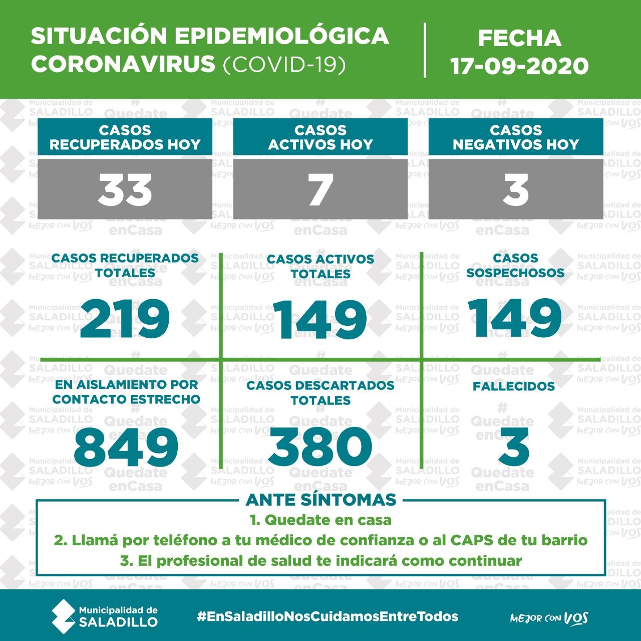 SITUACIÓN EPIDEMIOLÓGICA EN SALADILLO, ARGENTINA Y EL MUNDO al 17/09/2020