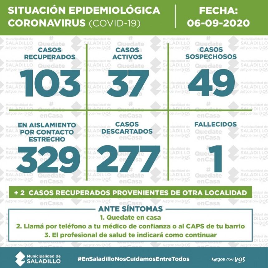 SITUACIÓN EPIDEMIOLÓGICA EN SALADILLO, ARGENTINA Y EL MUNDO al 06/09/2020