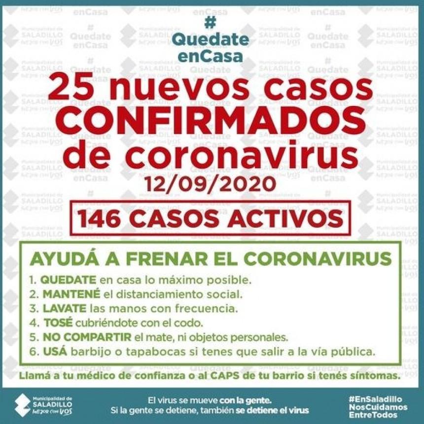 SITUACIÓN EPIDEMIOLÓGICA EN SALADILLO, ARGENTINA Y EL MUNDO al 12/09/2020