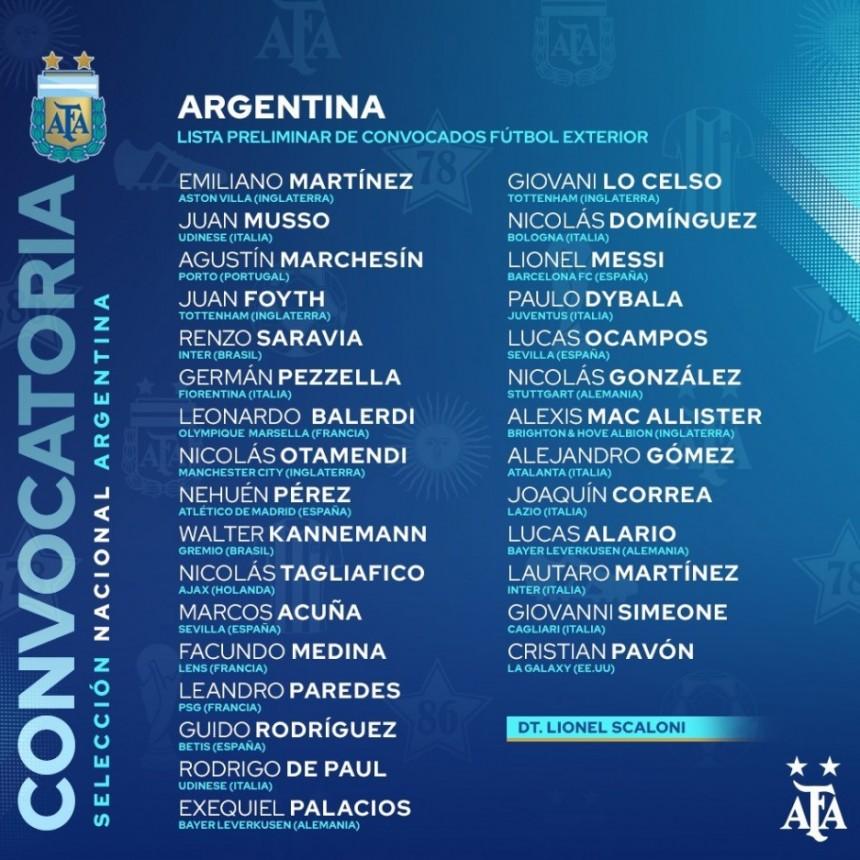 Con Messi y sin Di María, Scaloni dio la lista preliminar para Eliminatorias