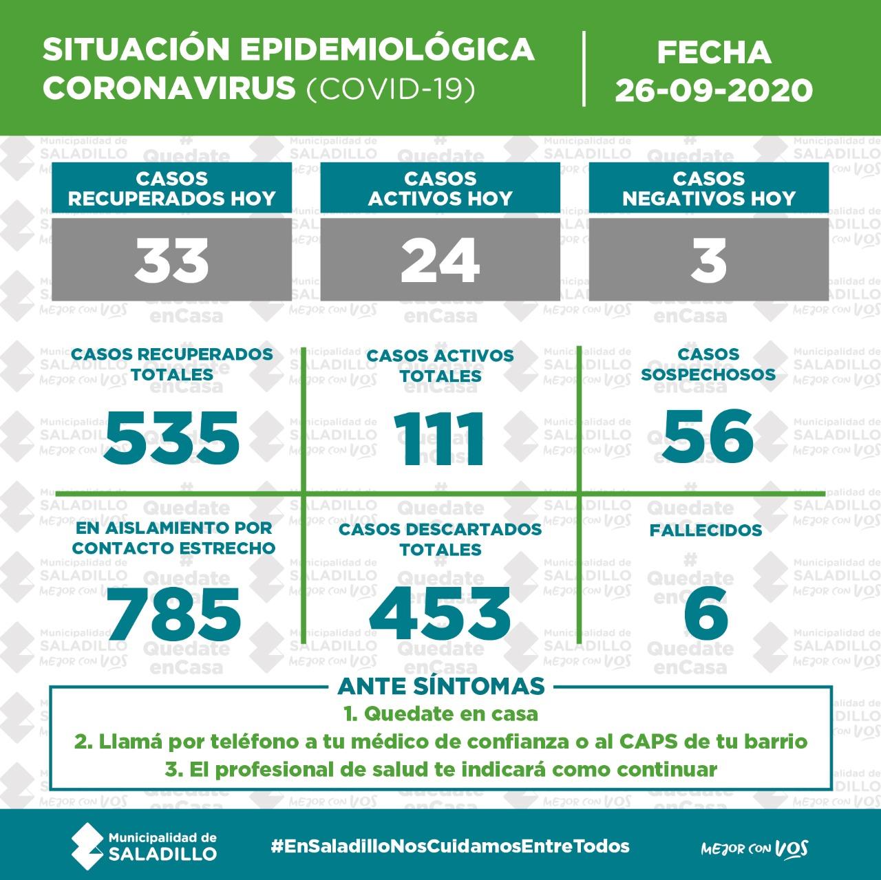SITUACIÓN EPIDEMIOLÓGICA EN SALADILLO al 26/9/2020