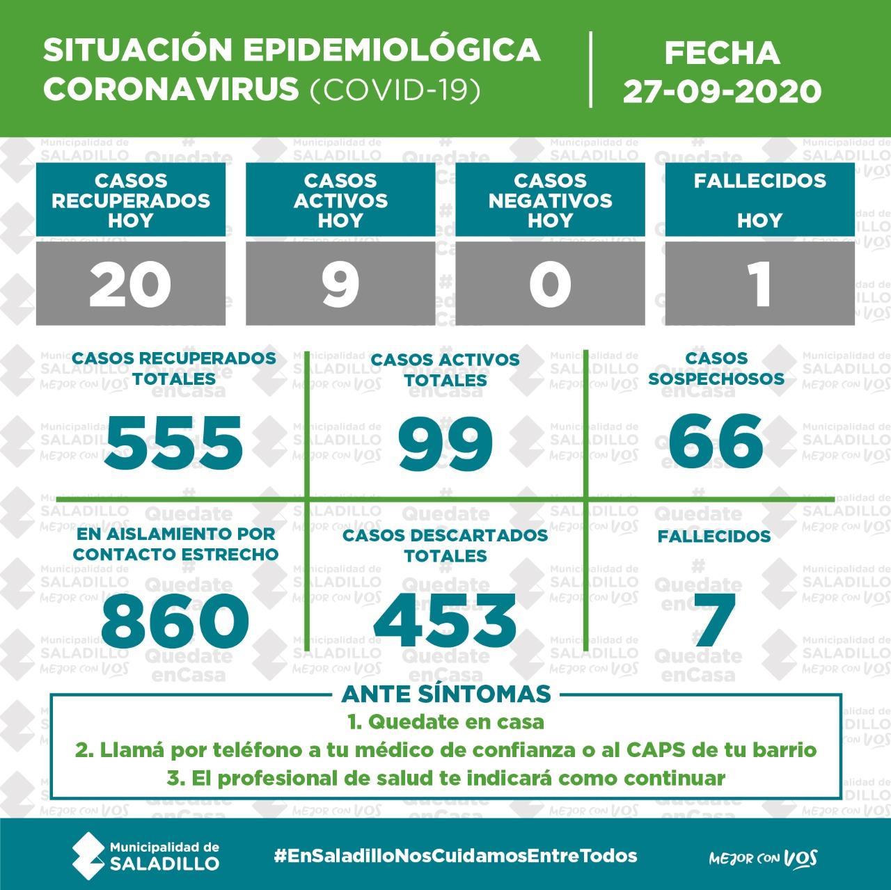 SITUACIÓN EPIDEMIOLÓGICA EN SALADILLO al 27/9/2020