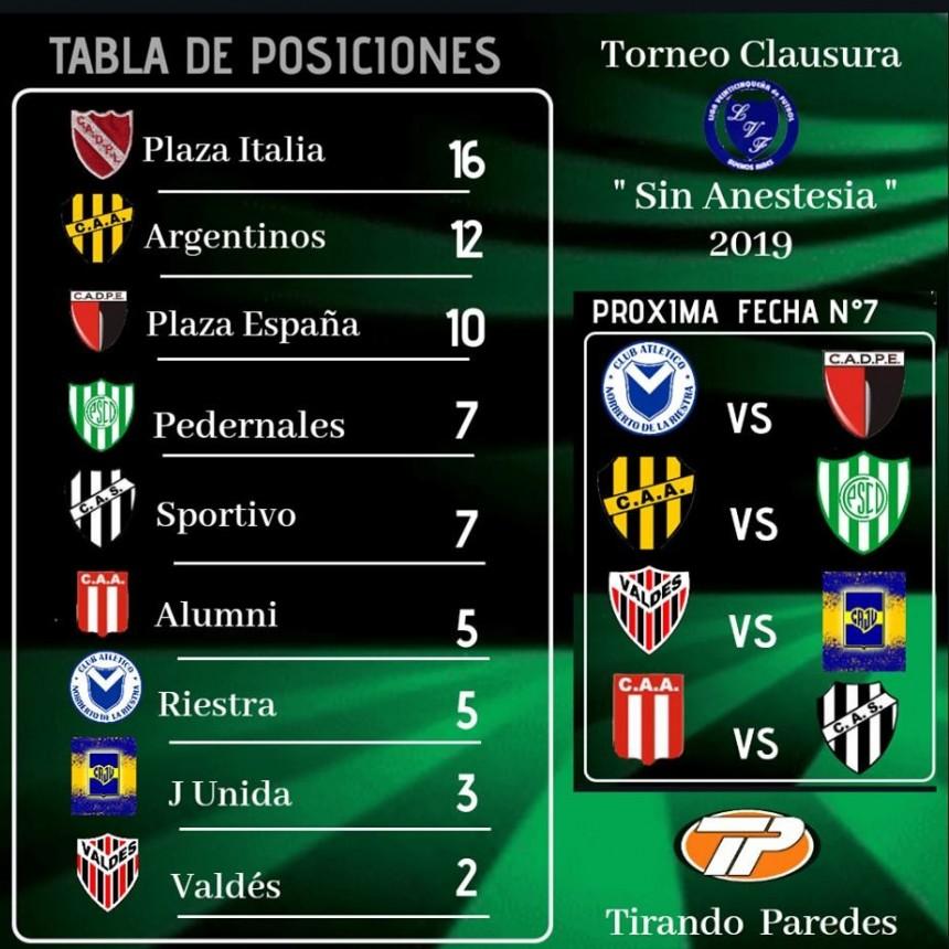 Posiciones Fútbol Liga de 25 de Mayo