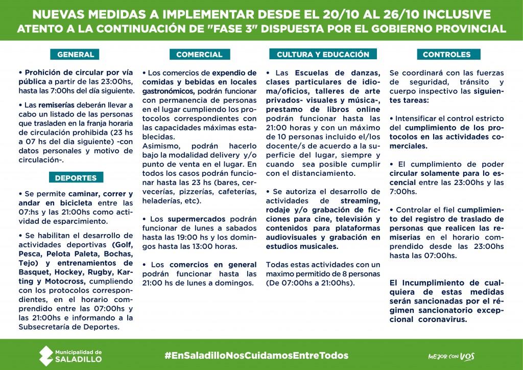 Nuevas medidas a implementar desde el 20/10 al 26/10 inclusive atento a la continuación de