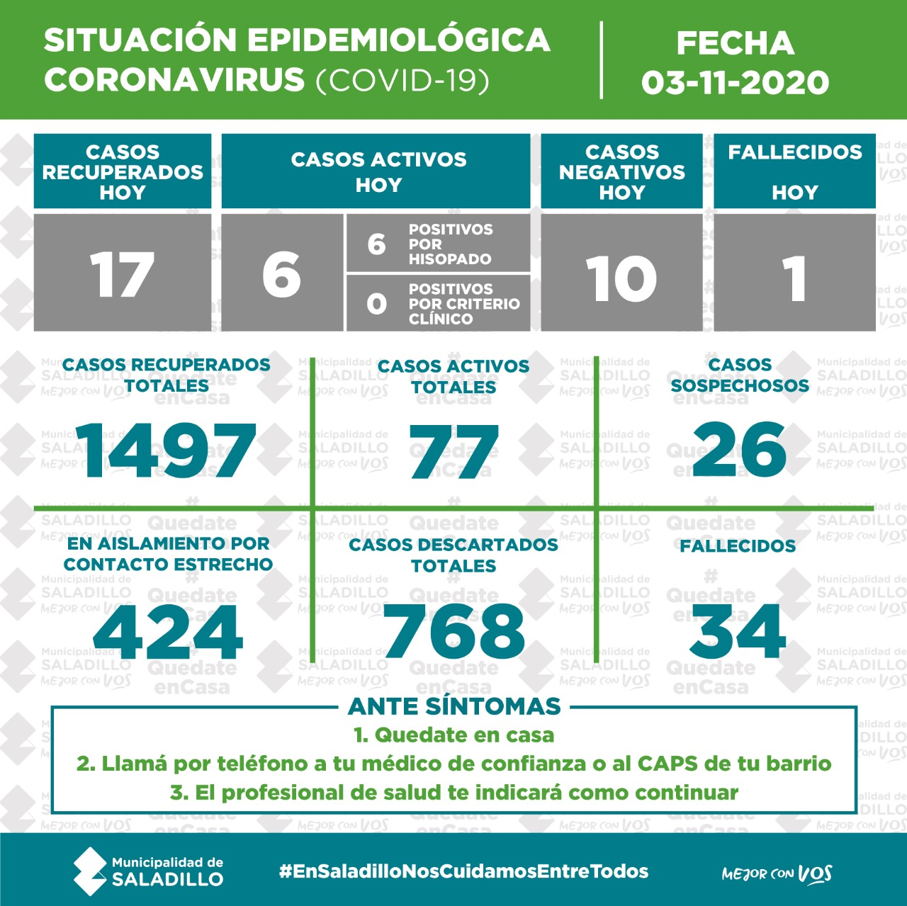 SITUACIÓN EPIDEMIOLÓGICA EN SALADILLO