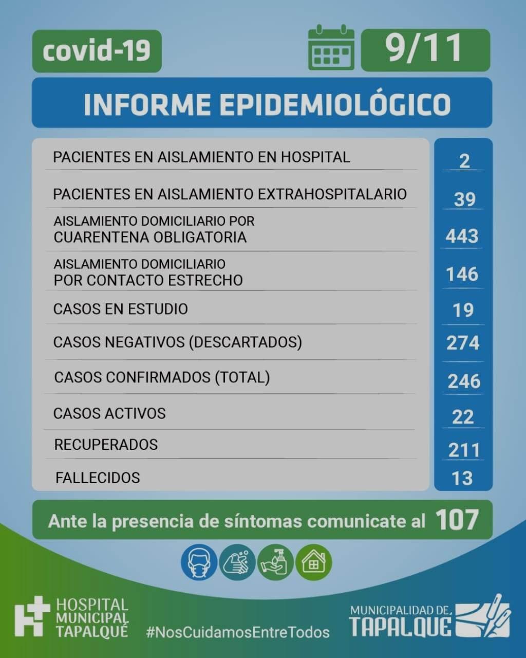 SITUACIÓN EPIDEMIOLÓGICA EN TAPALQUE