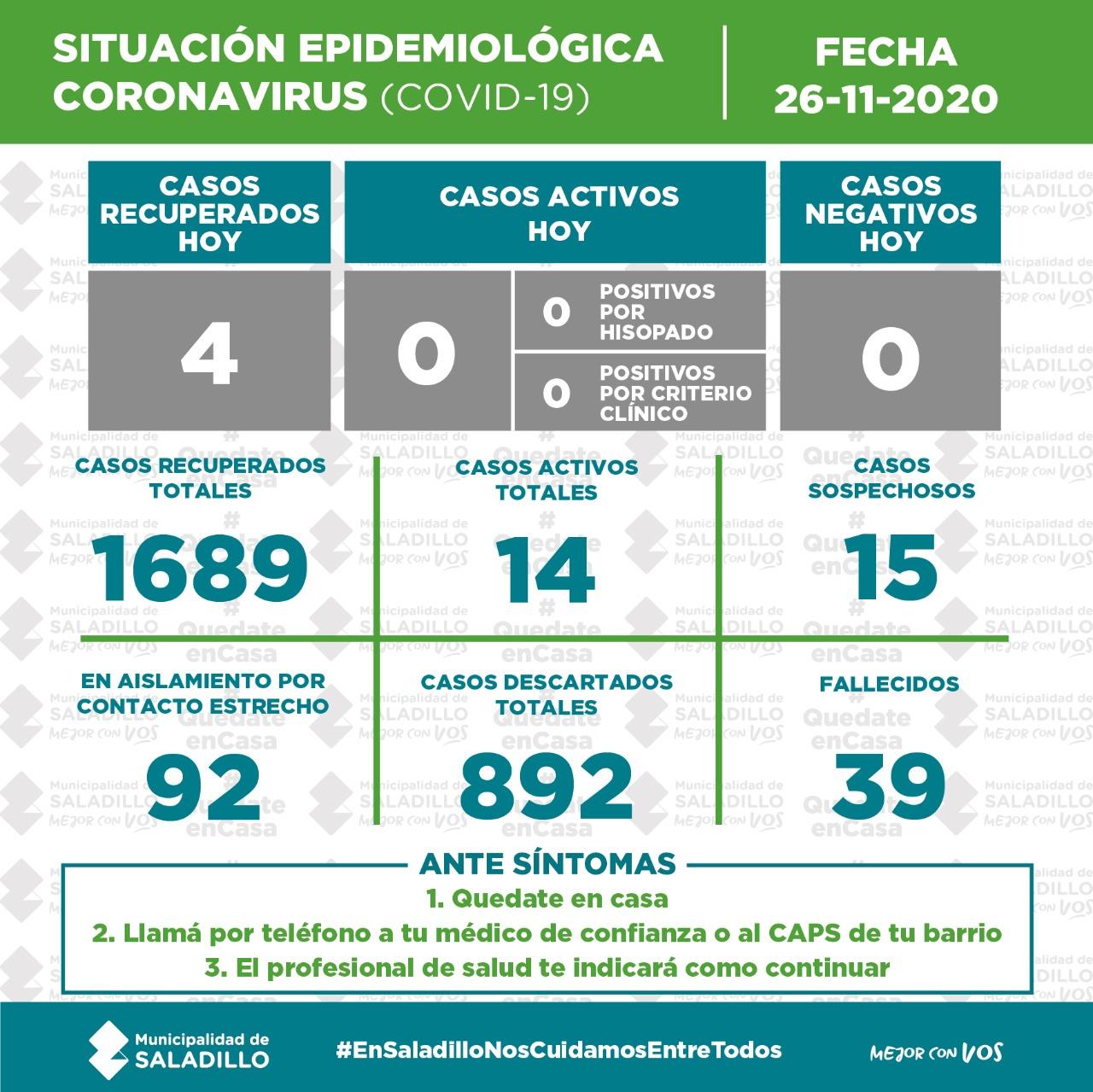 *SITUACIÓN EPIDEMIOLÓGICA EN SALADILLO al 26/11/2020